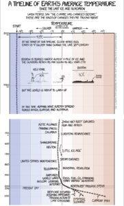 Statistician Matt Briggs Disembowels Climate Trend Presentations