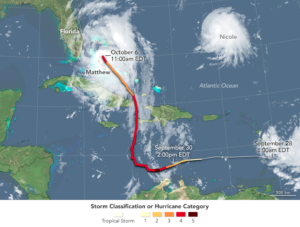 """Climate Science"" Warned Us: More & Stronger Hurricanes Coming! Climate Didn't Get the Message"