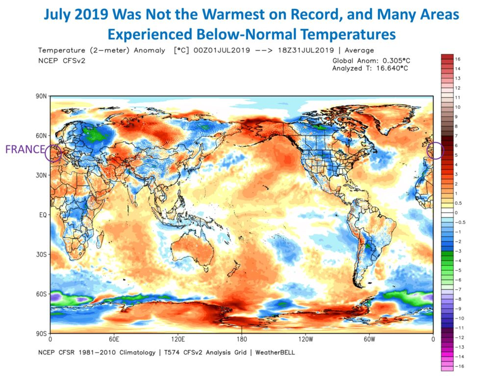 July 2019 Was Not the Warmest on Record